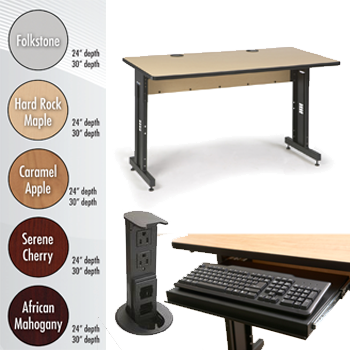 ACTT Training Tables